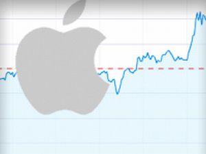 Apple steigert Umsatz um sechs und Gewinn um zwölf Prozent