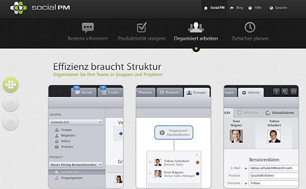 Die Online-Plattform Social PM nutzt Kommunikationstechniken im Social-Media-Stil, um die Zusammenarbeit von Teams zu verbessern.