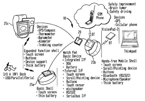 Googles Patentanmeldung für eine Smart Watch (Bild: USPTO / Google).