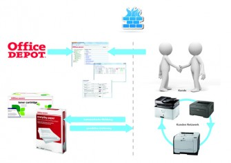 Office Depot MSS