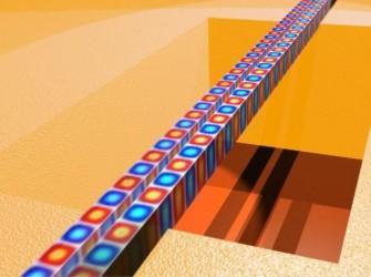 Zwei parallele freistehende Wellenleiter aus polykristallinem Diamant dienen als mechanische Resonatoren. In ihnen breiten sich die rot/blau markierten optischen Felder aus ( Grafik: KIT/CFN/Pernice ).