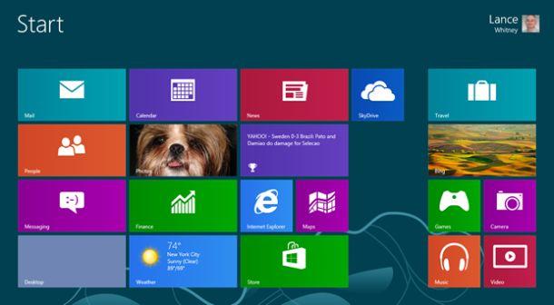 Startbildschirm von Windows 8 mit neuer SkyDrive-Dateiverwaltung (Bild: ZDNet.com)