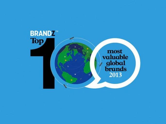 brandz-2013-ranking