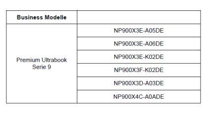 Beim Kauf dieser Business-Modelle seiner Ultrabooks der Serie 9 zwischen 14. Mai und 15. Juli legt Samsung ein Galaxy Tab 2 mit 8 GByte Speicher und 7 Zoll großem Display drauf (Grafik: Samsung).