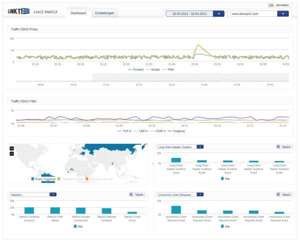 Link11 Screenshot Echtzeitmonitoring
