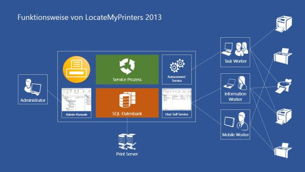 Appsphere Locate My Printers 2013