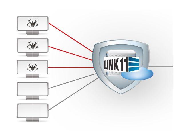 Schutz gegen DDoS-Attacken