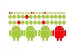 Ältere Android-Versionen stellen ein Sicherheitsrisiko dar