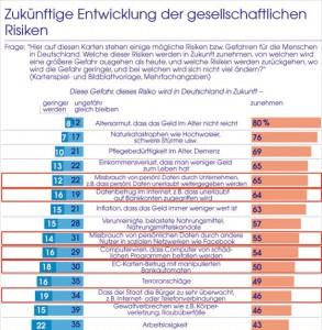 Telekom_Zukuenftige_Entwicklung