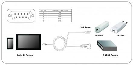 Assmann-USB-RS232-Adapter-Schaubild