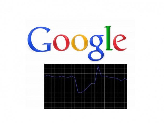Google-Ausfall