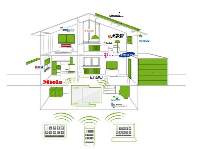 Smart-Home-Portal Qivicon (Bild: Deutsche Telekom)