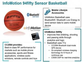 ... gab es auf der Internet-der-Dinge-Demo von Texas Instruments in München sogar einen smarten Basketball mit integriertem Bluetooth-Funkchip zu sehen (Bild: Texas Instruments).