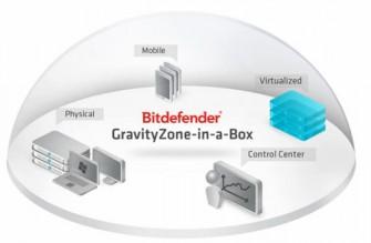 Gravity-Zone-in-a-Box