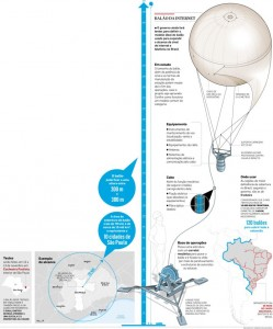 internetballons-altave-brasilien