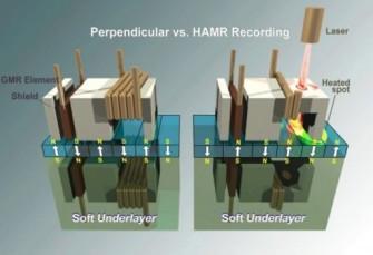 seagate-hamr-speichertechnologie