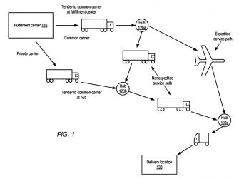 Antizipatorischer Paketversand durch Amazon nach US-Patent 8.615.473
