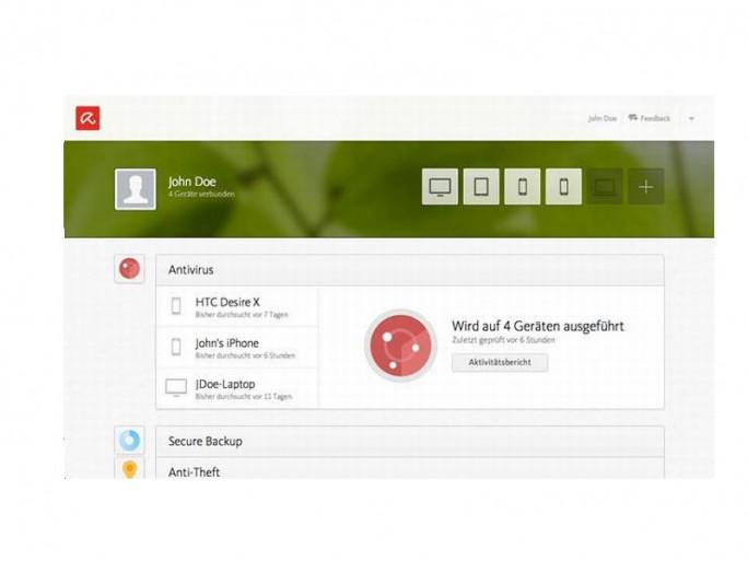 Avira Online Essentials: Dashboard
