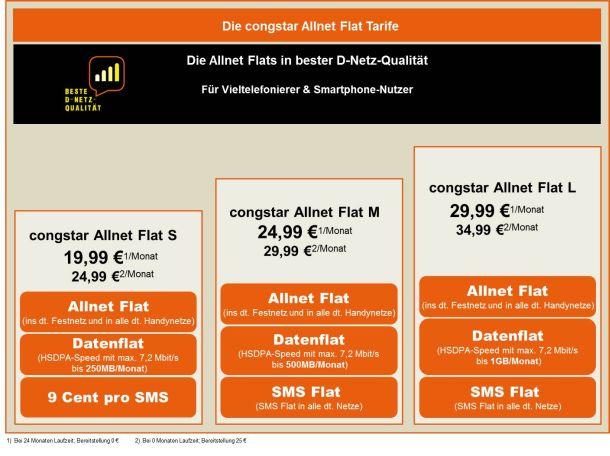 Übersicht über die Congstar Allnet-Flat-Tarife, Stand Januar 2014