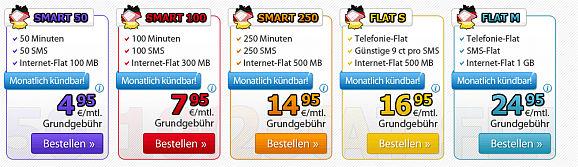 DeutschlandSIM-Angebote