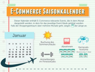 E-Commerce-Saisonkalender Januar
