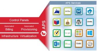 Parallels APS 2.0