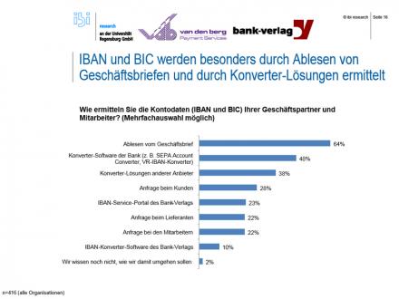 Fast die Hälfte der Unternehmen setzen Umrechnungs-Software ihrer Bank ein. (Bild: ibi research an der Universität Regensburg)