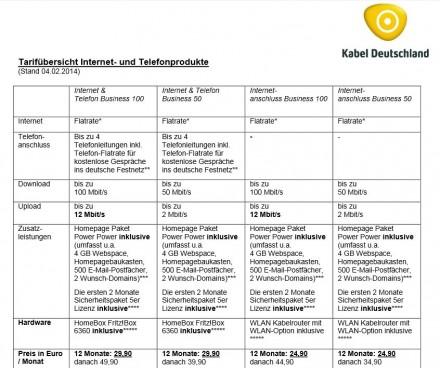 tarifuebersicht-kabel-deutschland-februar-2014