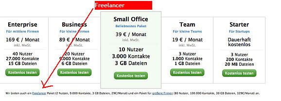 Fast nicht zu erkennen: Das neue CRM-Angebot speziell für Freelancer