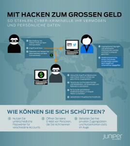 HackToCash_Juniper_RAND