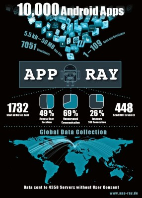 fraunhofer-app-ray-infografik