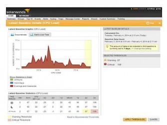Solawrinds NPM Screen