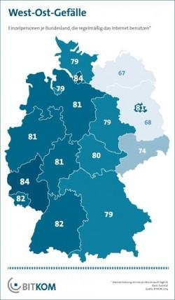 Bitkom Internetnutzung in Deutschland (Grafik: Bitkom)