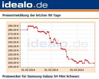 Preisverfall bei älteren Samsung-Smartphone (Quelle: idealo.de)