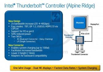 """Bei der kommenden Thunderbolt-Generation """"Alpine Ridge"""" ist eine Verdopplung der bidirektionalen Transferrate geplant - und zwar von 20 auf 40 GBit/s (Bild: VR-Zone). schließen"""