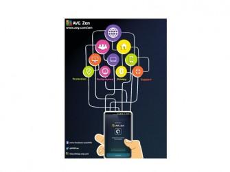 AVG Zen Mobilsteuerung