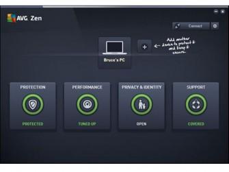 AVG Zen Übersichts-Screen