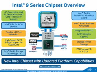 Intel bringt Chipsätze Z97 und H97 für Arbeitspferde