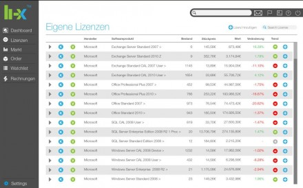 Exemplarische Ansicht eines Verkäuferkontos bei li-x.com (Screenshot: li-x.com)