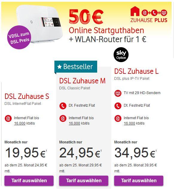Übersicht der Tarife bei Zuhause Plus mit DSL-Anschluss (Grafik: Vodafone Deutschland).