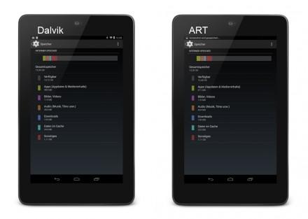 In einem ersten Test mit dem Nexus 7 erhöht sich der Platzbedarf von Apps durch die Nutzung der neuen Laufzeitumgebung ART von 486 auf 671 MByte um 38 Prozent (Bild: ZDNet.de).