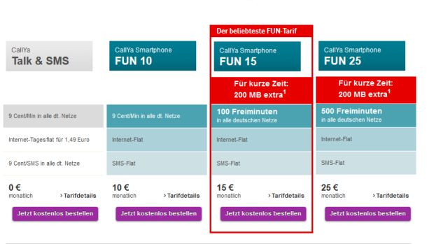 Die aktuell noch geltenden CallYa-Tarife von Vodafone (Screenshot: ITespresso).