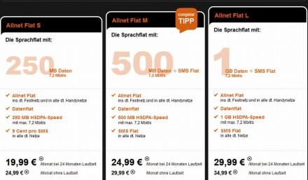 Zum Vergleich: Die drei SIM-only-Tarife der Telekom-Discount-Tochter Congstar im Überblick (Stand: Juli 2014).