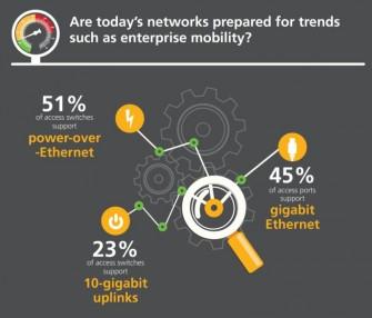 networkbarometerreport-2014-zukunftssicherheit-dimensiondata