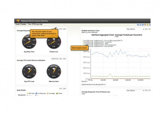 Netwwork Perormance Monitor 11
