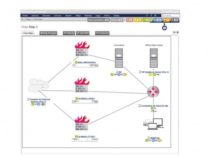 PRTG Network-monitor View
