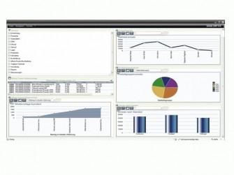 Sage ERP X3 On Premise