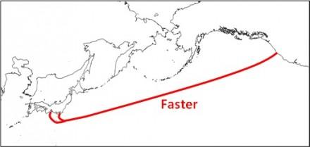 """Google beteiligt sich an dem 300 Millionen Dollar teuren Unterseekabel """"Faster"""", das die US-Westküste mit Japan verbinden soll (Bild: NEC)."""