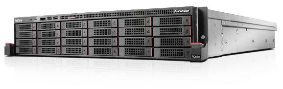 Lenovo Thinkserver-RD650