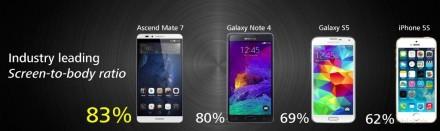 Huawei Ascen Mate 7 (Bild: Huawei)